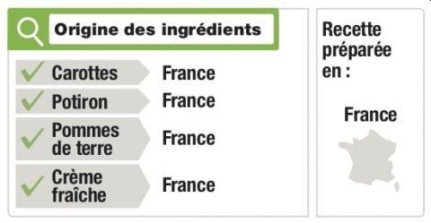 Un exemple d'étiquetage de l'origine prévue par E. Leclerc, appliqué ici à la purée Notre Jardin carotte potiron.