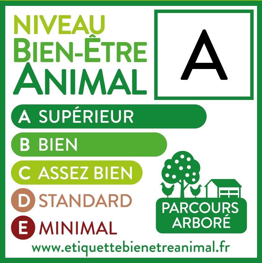 Suite à un travail de co-construction, l'étiquetage Bien-être animal affiche désormais cinq niveaux, ainsi que le mode d'élevage.