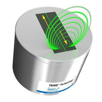 Le Sono-Vario développé par Imko mesure l'humidité dans le vrac solide grâce au principe de conductivité radar.